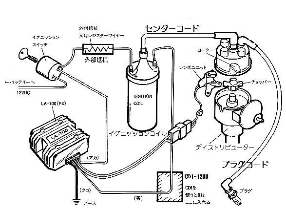 Toyota 4 Cylinder Engines Coil Location on vw 1600 firing order diagram
