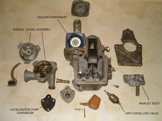 Hqdefault together with Pro also Vv in addition  furthermore Engine. on carburetor adjustment s