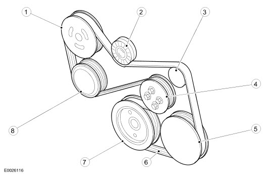 Info Request: drive belt diagram for zetec se
