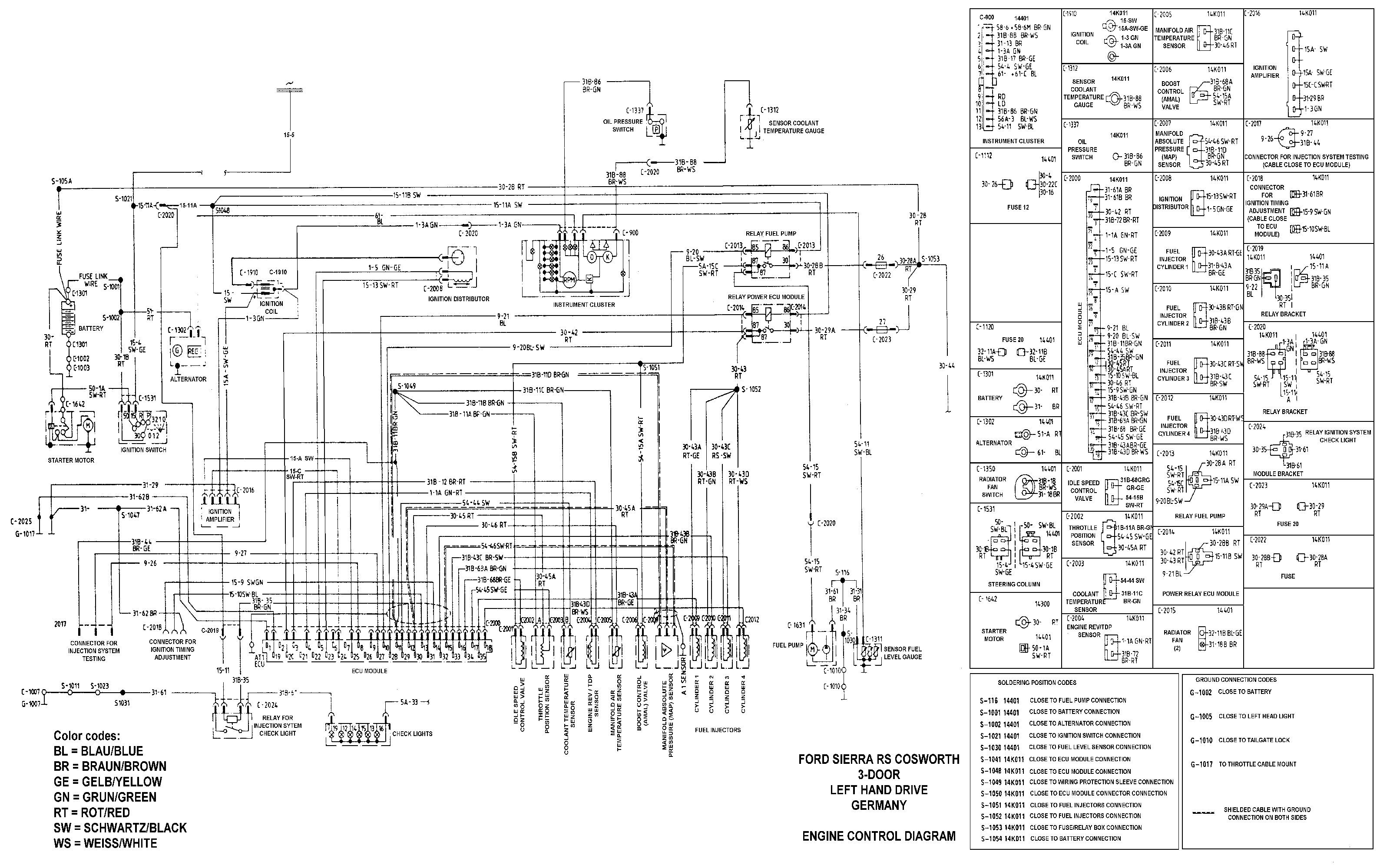 ford focus mk2 engine diagram ford wiring diagrams online